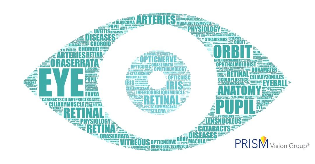 Retina Problems & Bladder Medication?